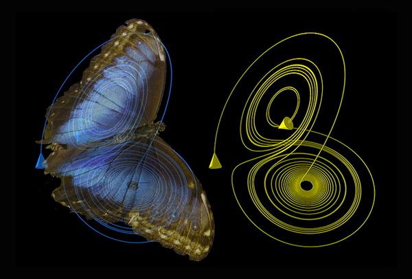 bc2cdd3f4dc1 08 Apr Το φαινόμενο της πεταλούδας