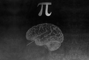 The number Pi (π)