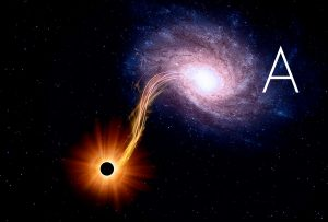 Probability, Time and the Heat of Black Holes | Part A'