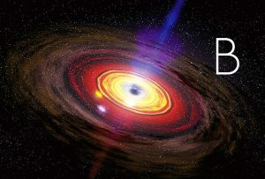Probability, Time and the Heat of Black Holes | Part B'