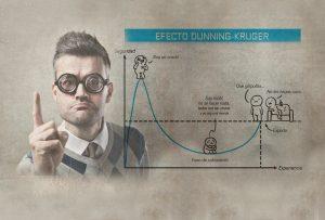 Ο χυμός λεμονιού και το φαινόμενο Dunning-Kruger