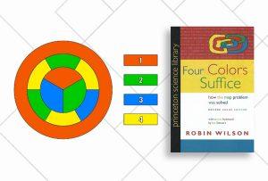 Το θεώρημα των τεσσάρων χρωμάτων
