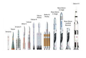 Νέος Χρυσός Αιώνας Διαστημικής Εξερεύνησης (MICHIO KAKU)